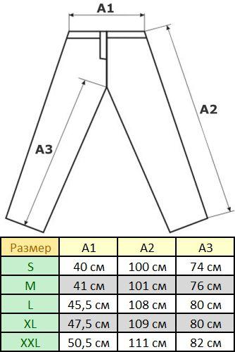 Размерная сетка брюк