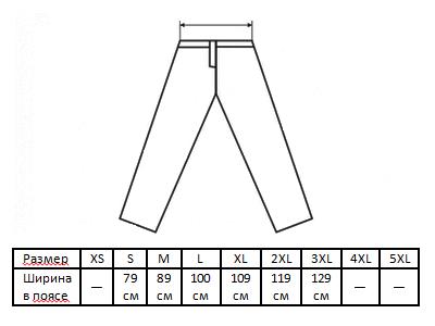 Таблица размеров для брюк Rothco Vintage Camo Paratrooper