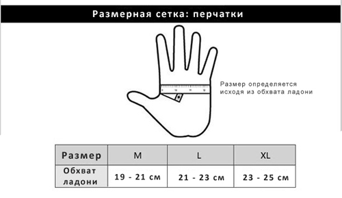 Размеры